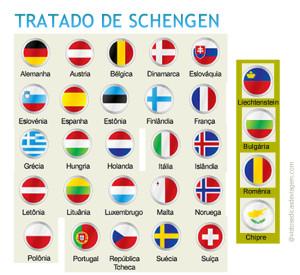 Tratado de Schengen (Europa)