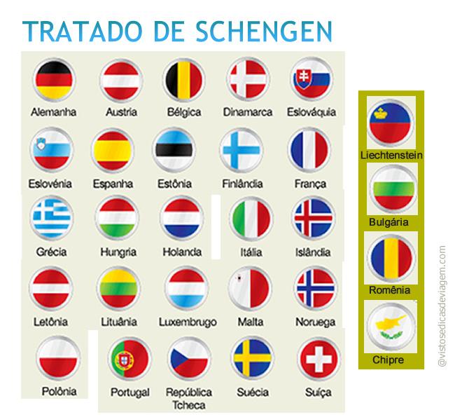 Seguro Viagem para a Europa (Schengen)