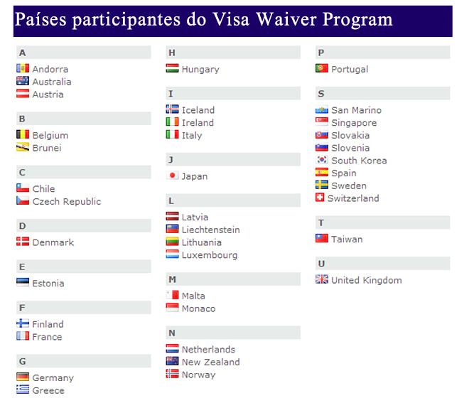 Paises participantes do programa Visa Waiver (EUA)